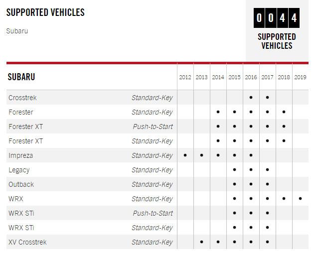 Fortin-tb-subaru3-vehicles